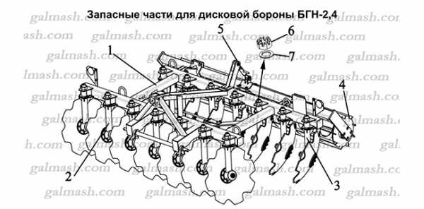 Spare parts for disc harrow BGN-2,4