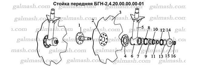 Стойка передняя для дисковой бороны БГН-2,4