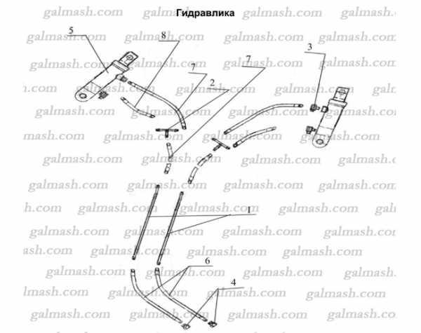 Гидравлика для дисковых борон БГР Солоха