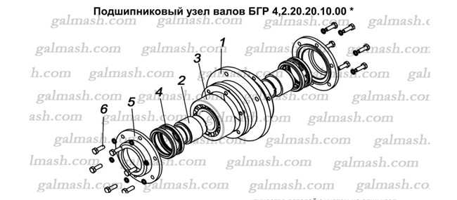 Shaft bearing unit for BGR Solokha disk harrows