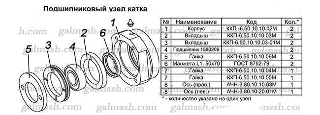 Подшипниковый узел катка для глубокорыхлителей Хома АЧН-3 и АЧН-4,2